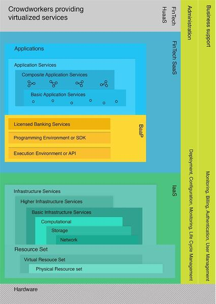 Banking-as-a-Service-Infographics.jpg