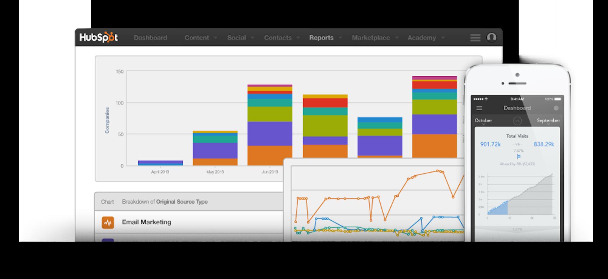 Analytics-tools-hubspot-big.png