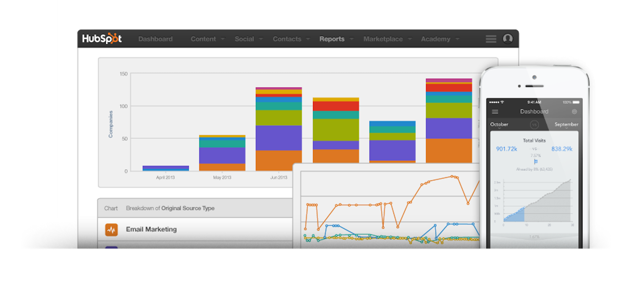 Analytics-tools-hubspot-big.png